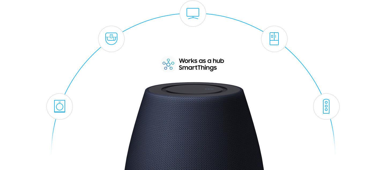 Samsung-SmartHome